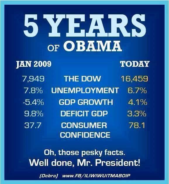Obama Economy Meme
