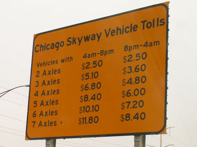 Skyway Congestion Pricing